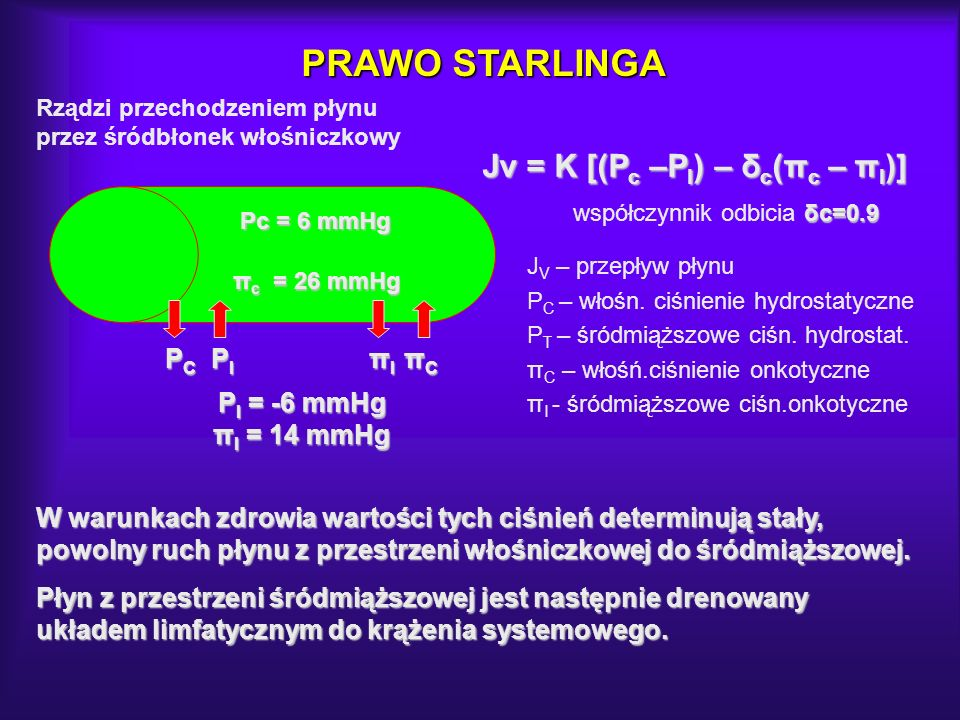 PRAWO STARLINGA Jv = K [(Pc –PI) – δc(πc – πI)] PC PI πI πC